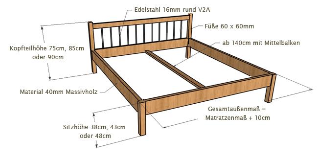 schreinerei markert bett luna. Black Bedroom Furniture Sets. Home Design Ideas